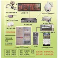 优质温室可视物联网厂家
