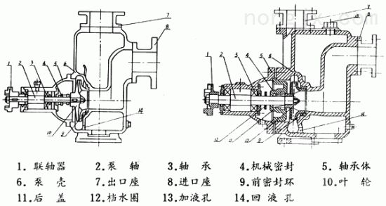 WILO(威乐)水泵-PB-H400EA热水增压泵
