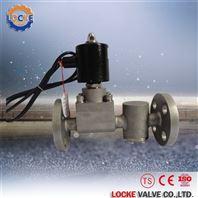 进口带过滤电磁阀德国洛克型号齐全安全可靠